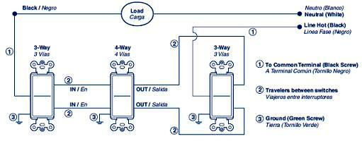 5604 2w gt switches gt decora lt sup gt lt sup gt gt brands gt solutions from  : leviton wiring diagram - findchart.co